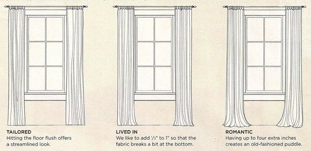 curtain panel length